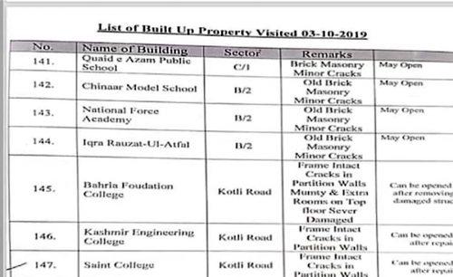 میر پور، 102 تعلیمی ادارے، کل، کھولنے کی اجازت، 92 نیوز