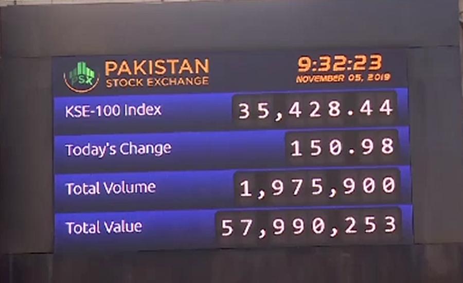 کرونا وائرس سے پاکستان اسٹاک ایکسچینج میں بھی شدید مندی