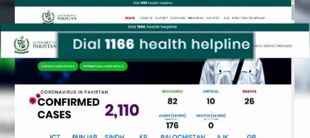 وزارت صحت ، کورونا ہیلپ لائن 1166 ، نمبر ، شہریوں ، کسی کام نہ آیا ، اسلام آباد ، 92 نیوز